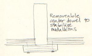 Dowel detail