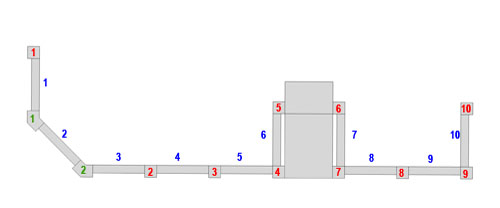 Counting repeats of wall segments