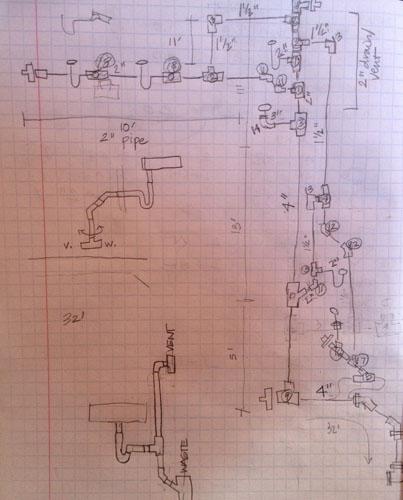 The DWV diagram